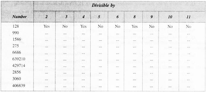 NCERT Solutions for Class 6 Maths Chapter 3 Playing With Numbers 2