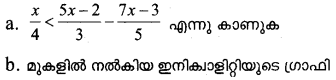 Plus One Maths Model Question Papers Paper 3Q4.1