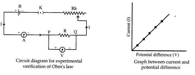 RBSE Solutions for Class 10 Science Chapter 10 Electricity Current Q26