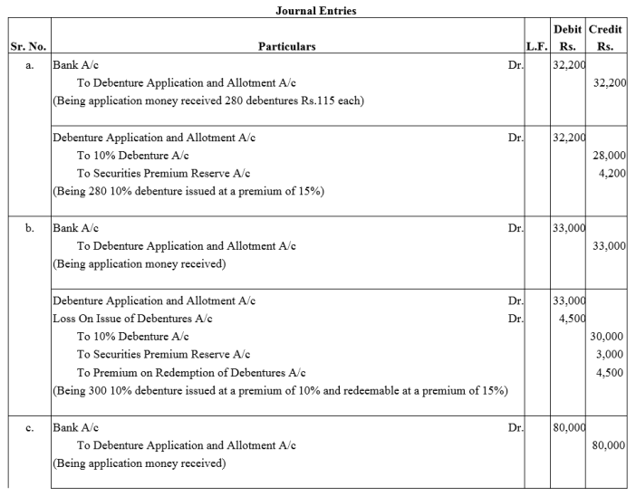 TS Grewal Accountancy Class 12 Solutions Chapter 9 Issue of Debentures Q34