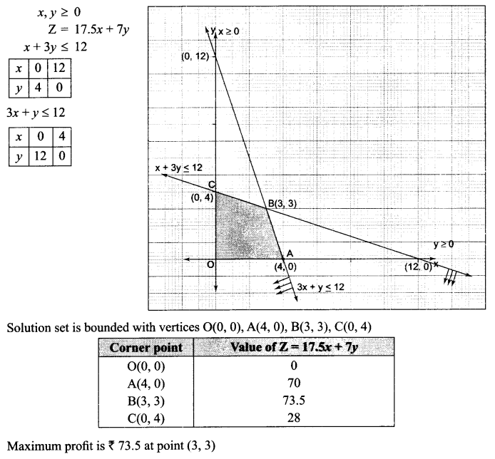 CBSE Sample Papers for Class 12 Maths Paper 1 S23