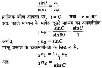 UP Board Solutions for Class 12 Physics Chapter 9 Ray Optics and Optical Instruments LAQ 1.1