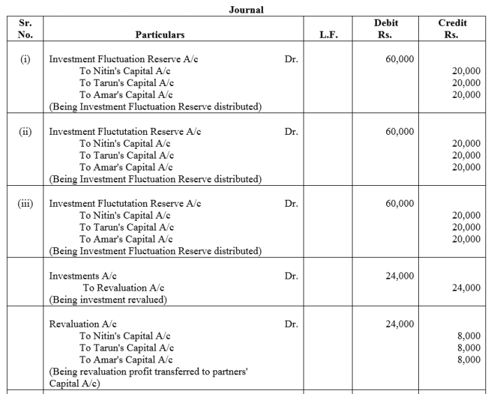 TS Grewal Accountancy Class 12 Solutions Chapter 3 Change in Profit Sharing Ratio Among the Existing Partners Q18