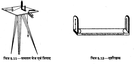 UP Board Solutions for Class 12 Geography Practical Work Chapter 5 Surveying Q.1.12