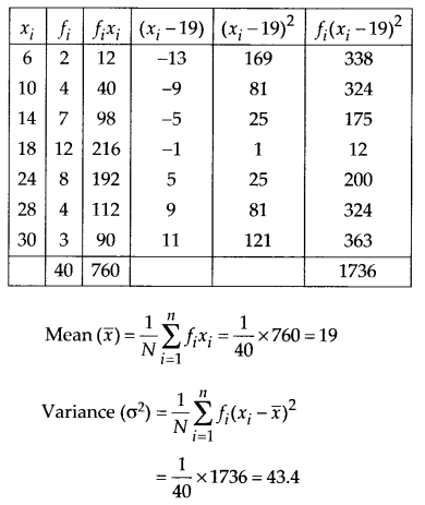 vedantu class 11 maths Chapter 15 Statistics 30