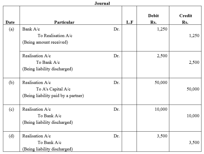 TS Grewal Accountancy Class 12 Solutions Chapter 6 Dissolution of Partnership Firm Q15