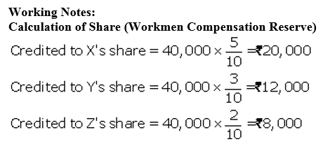 TS Grewal Accountancy Class 12 Solutions Chapter 3 Change in Profit Sharing Ratio Among the Existing Partners Q15.1