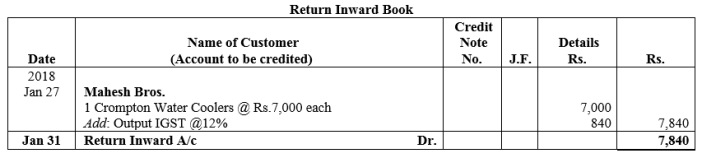 TS Grewal Accountancy Class 11 Solutions Chapter 8 Special Purpose Books II Other Books Q19.2