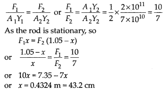 NCERT Solutions for Class 11 Physics Chapter 9 Mechanical properties of solid 21