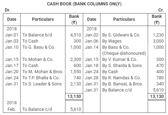 TS Grewal Accountancy Class 11 Solutions Chapter 9 Bank Reconciliation Statement Q38