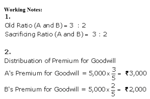 TS Grewal Accountancy Class 12 Solutions Chapter 4 Admission of a Partner Q76.2