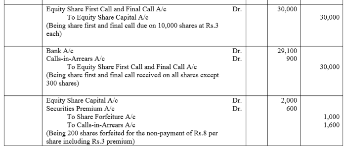TS Grewal Accountancy Class 12 Solutions Chapter 8 Accounting for Share Capital Q41.2