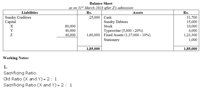 TS Grewal Accountancy Class 12 Solutions Chapter 4 Admission of a Partner Q79.5
