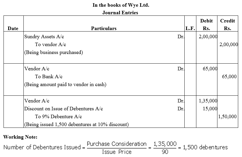 TS Grewal Accountancy Class 12 Solutions Chapter 9 Issue of Debentures Q14