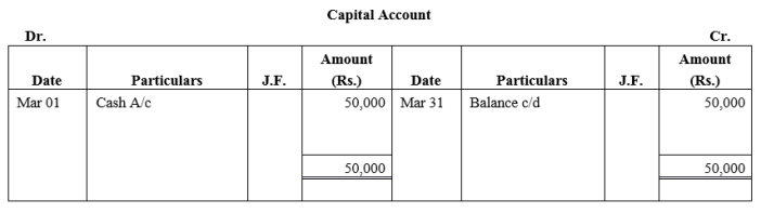 TS Grewal Accountancy Class 11 Solutions Chapter 8 Special Purpose Books II Other Books Q21.9