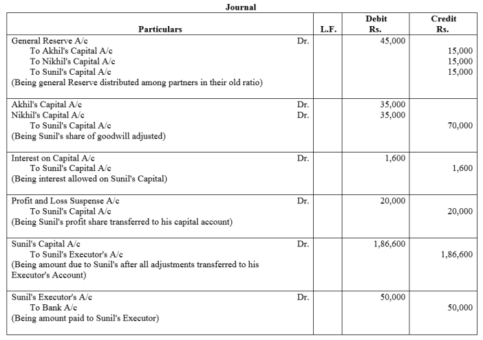 TS Grewal Accountancy Class 12 Solutions Chapter 5 Retirement Death of a Partner Q77