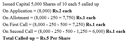 TS Grewal Accountancy Class 12 Solutions Chapter 8 Accounting for Share Capital Q24