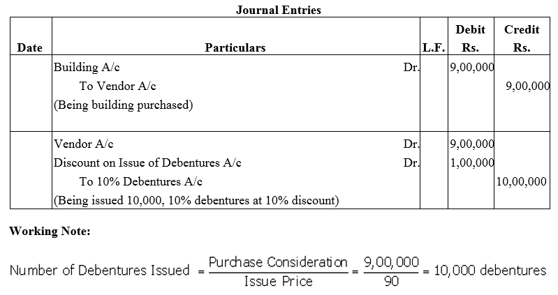 TS Grewal Accountancy Class 12 Solutions Chapter 9 Issue of Debentures Q13