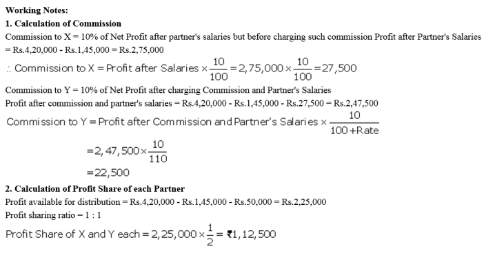 TS Grewal Accountancy Class 12 Solutions Chapter 1 Accounting for Partnership Firms - Fundamentals Q28.1