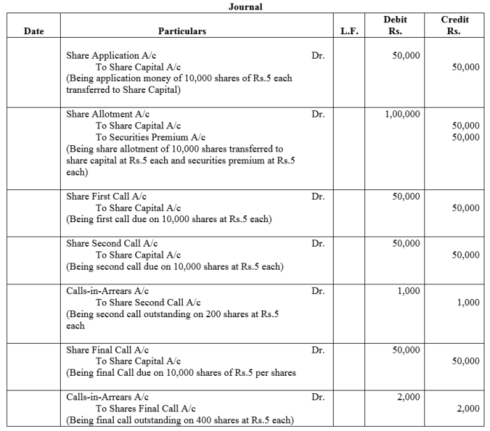 TS Grewal Accountancy Class 12 Solutions Chapter 8 Accounting for Share Capital Q10.2