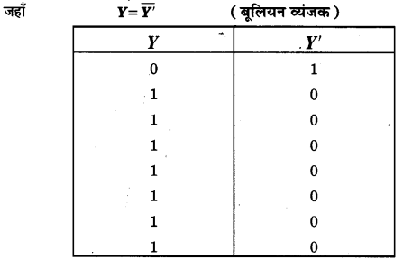 UP Board Solutions for Class 12 Physics Chapter 14 Semiconductor Electronics Materials, Devices and Simple Circuits l15b