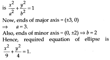 NCERT Solutions for Class 11 Maths Chapter 11 Conic Sections 25