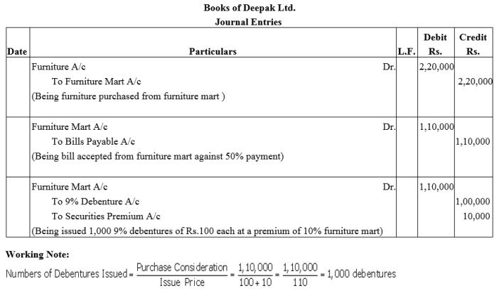 TS Grewal Accountancy Class 12 Solutions Chapter 9 Issue of Debentures Q17