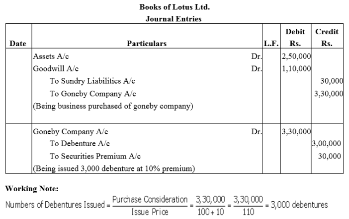 TS Grewal Accountancy Class 12 Solutions Chapter 9 Issue of Debentures Q21