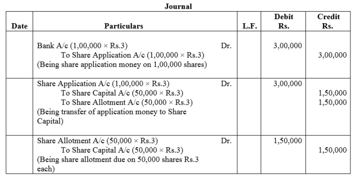 TS Grewal Accountancy Class 12 Solutions Chapter 8 Accounting for Share Capital Q20