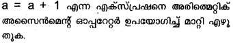 Plus One Computer Application Model Question Papers Paper 3 6