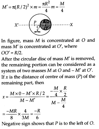 NCERT Solutions for Class 11 Physics Chapter 7 System of particles and Rotational Motion 15
