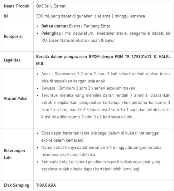Review QnC Jelly Gamat