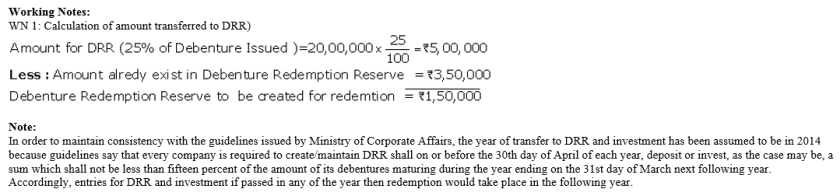 TS Grewal Accountancy Class 12 Solutions Chapter 10 Redemption of Debentures Q14.1