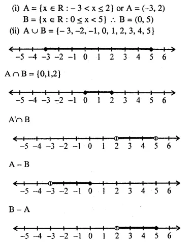Selina Concise Mathematics Class 10 ICSE Solutions Chapterwise Revision Exercise 16A