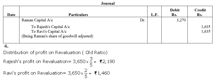 TS Grewal Accountancy Class 12 Solutions Chapter 4 Admission of a Partner Q72.4