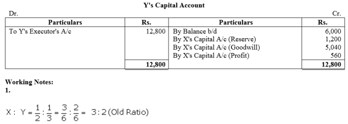 TS Grewal Accountancy Class 12 Solutions Chapter 5 Retirement Death of a Partner Q66