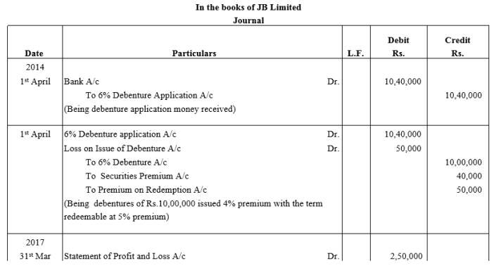 TS Grewal Accountancy Class 12 Solutions Chapter 10 Redemption of Debentures Q16