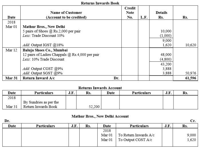 TS Grewal Accountancy Class 11 Solutions Chapter 8 Special Purpose Books II Other Books Q13
