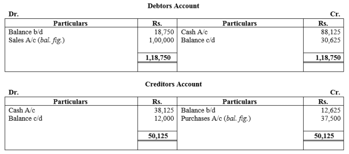 TS Grewal Accountancy Class 11 Solutions Chapter 16 Accounts from Incomplete Records Single Entry System Q37.2