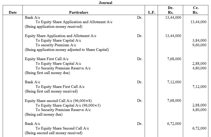 TS Grewal Accountancy Class 12 Solutions Chapter 8 Accounting for Share Capital Q73