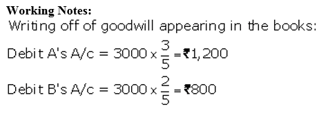 TS Grewal Accountancy Class 12 Solutions Chapter 4 Admission of a Partner Q36.1