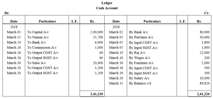TS Grewal Accountancy Class 11 Solutions Chapter 6 Ledger Q5.3