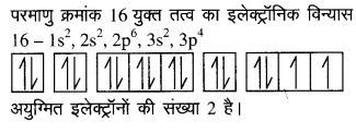 NEET Chemistry Chapter Wise Previous Year Question Papers परमाणु संरचना key21