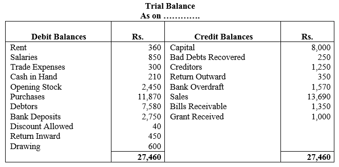 TS Grewal Accountancy Class 11 Solutions Chapter 10 Trial Balance Q11