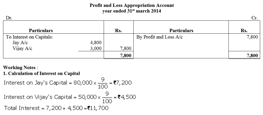 TS Grewal Accountancy Class 12 Solutions Chapter 1 Accounting for Partnership Firms - Fundamentals Q23