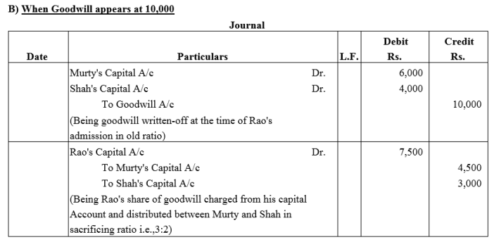 TS Grewal Accountancy Class 12 Solutions Chapter 4 Admission of a Partner Q35.1