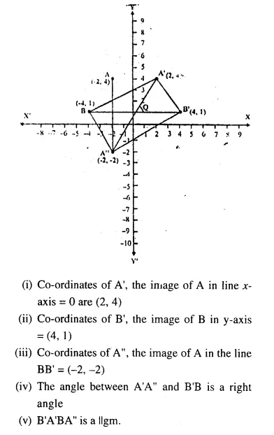 Selina Concise Mathematics Class 10 ICSE Solutions Chapterwise Revision Exercise 57