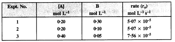 NCERT Solutions for Class 12 Chemistry Chapter 4 Chemical Kinetics 18