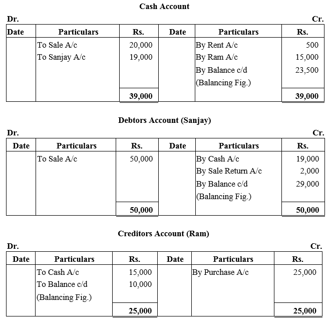 TS Grewal Accountancy Class 11 Solutions Chapter 3