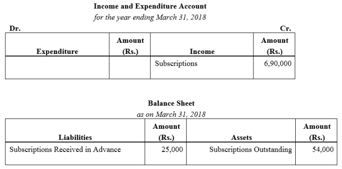 TS Grewal Accountancy Class 12 Solutions Chapter 7 Company Accounts Financial Statements of Not-for-Profit Organisations Q14